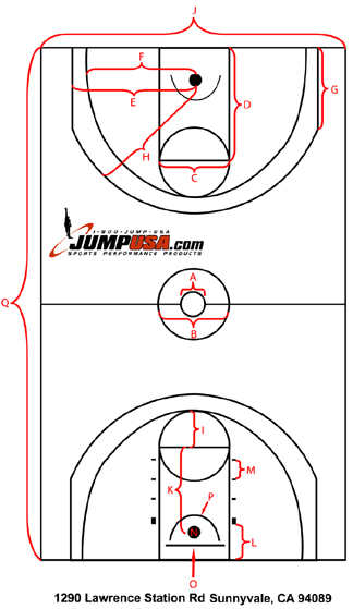 Indoor Basketball Court. Basketball Court Dimensions
