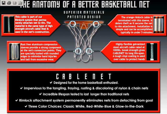 Cablenet Basketball Net