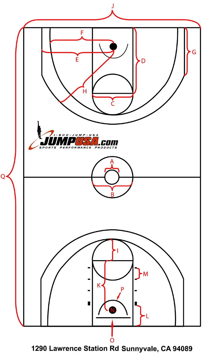 Nba 3pt line dimensions crafts Dimensions of a basketball court