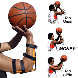Types Of Shooting In Basketball