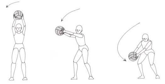 Plyoball Medicine Ball Exercises