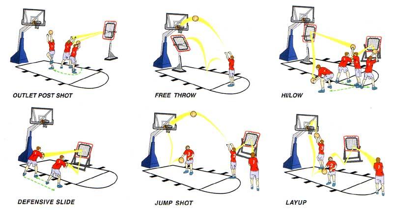 Basketball Tossback Equipment